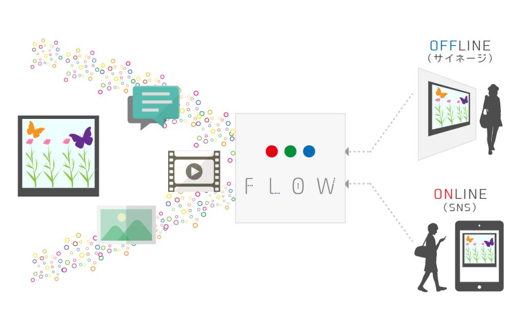 flow_service-img-01r